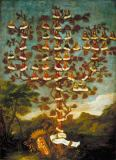 Corner Family Tree / Painting of 18. Jahrhundert